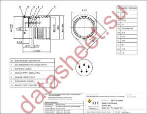 KPT01A14-5PW datasheet скачать даташит